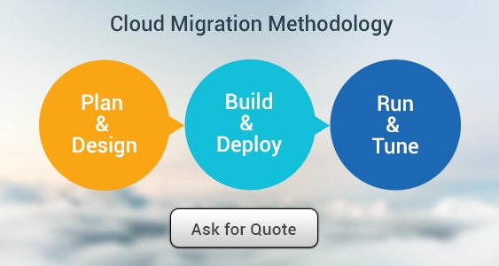 Cloud Migrations and Deployments